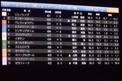 200828 2020川崎ジョッキーズカップ第4戦-01