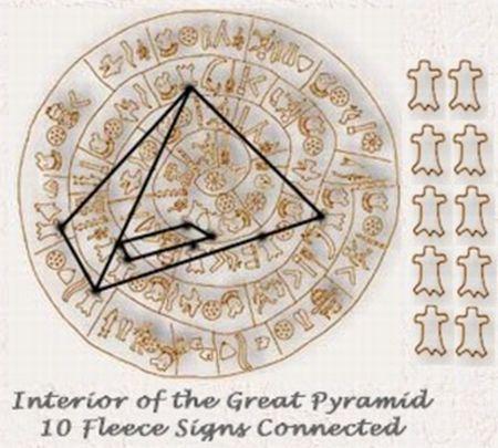 ファイストス円盤とピラミッド