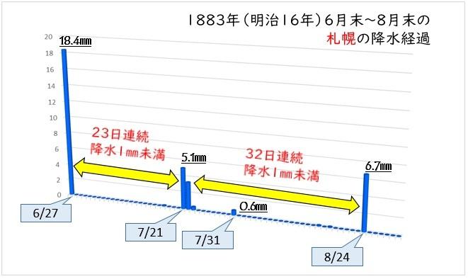 188307札幌