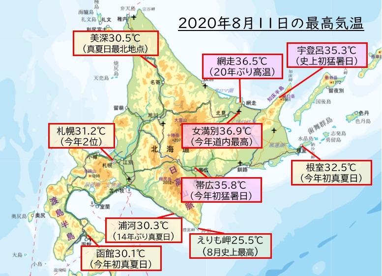 20200811気温のまとめ
