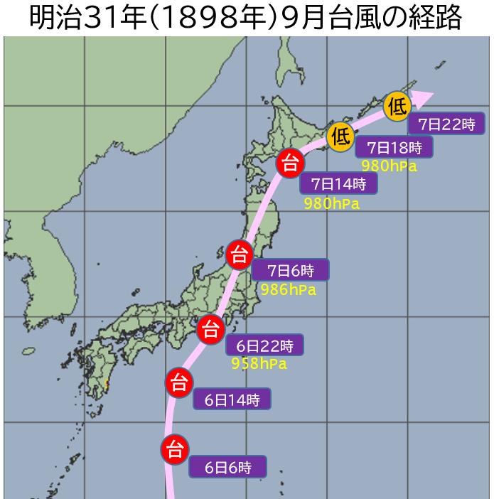 18980906 台風の経路