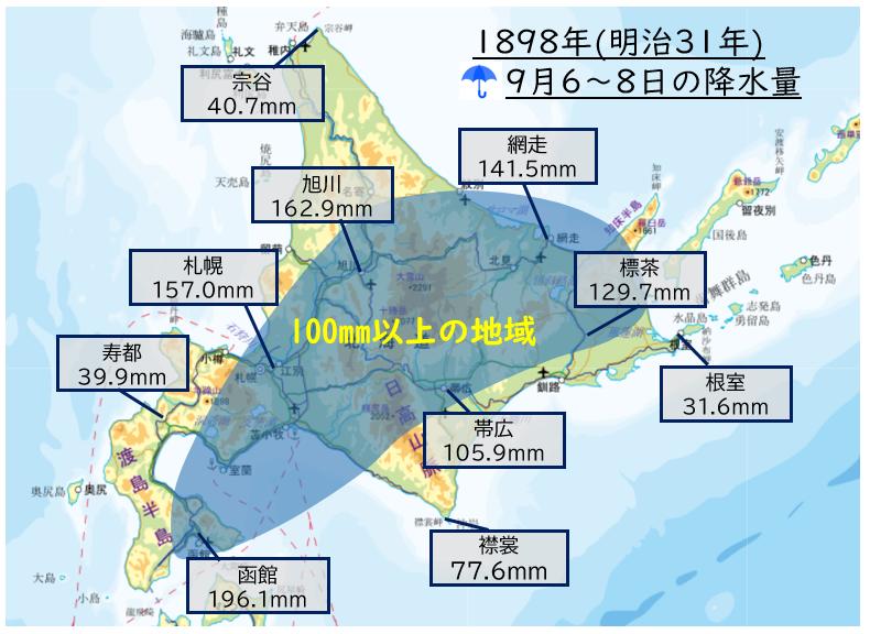 18980906台風による各地の雨量