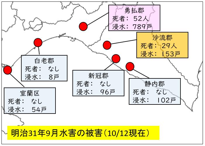 18980906胆振と日高の被害