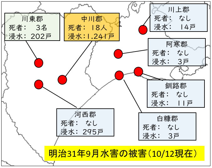 18980906十勝と釧路の被害
