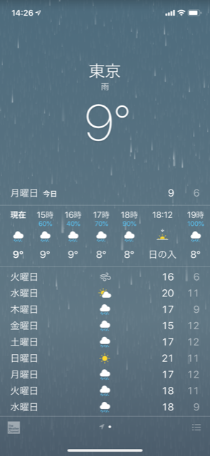 iPhone天気アプリ@2020年4月13日 by占いとか魔術とか所蔵画像