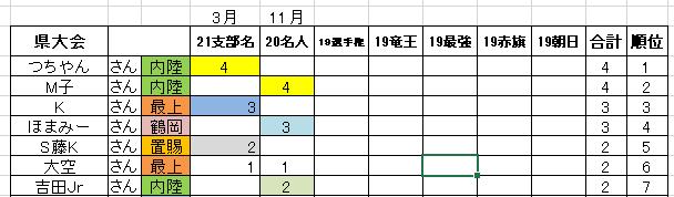 キャプチャaaaaderfうぇds