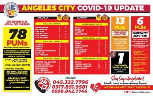 Angeles coronavirus infection040420