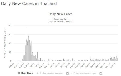 infection covid-19 thailand (1)