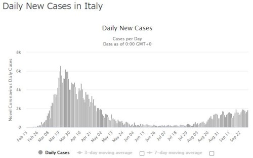Italy100220.jpg