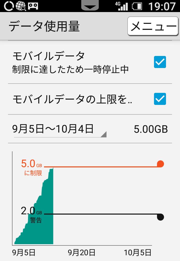 509SH データ使用量 200913