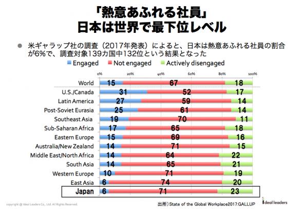 日本人の勤労意欲 サムネイル画像