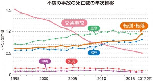 日本は交通戦争に勝ったのですから、コロナとの戦いにも勝てます。 サムネイル画像