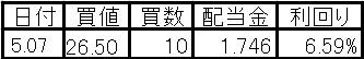 2020y05m07d_103658644.jpg