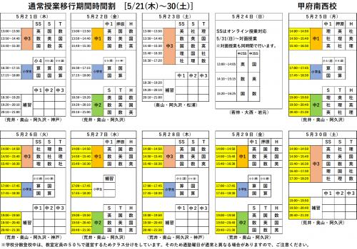 通常授業移行期間時間割(5月21日から30日(甲府南西校)
