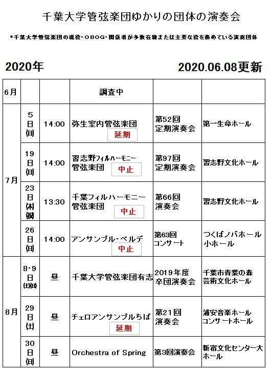ゆかり20200608