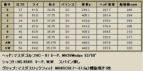 ma 5~P 52 58