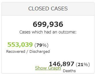 新型コロナ死亡率