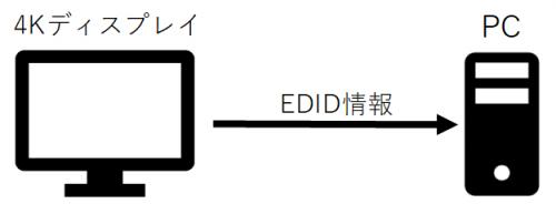 EDIDLINK.png