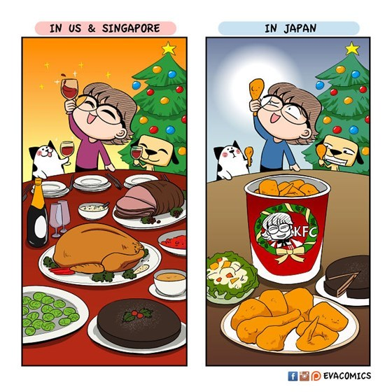 Cultural Differences12