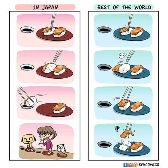 Cultural Differences27
