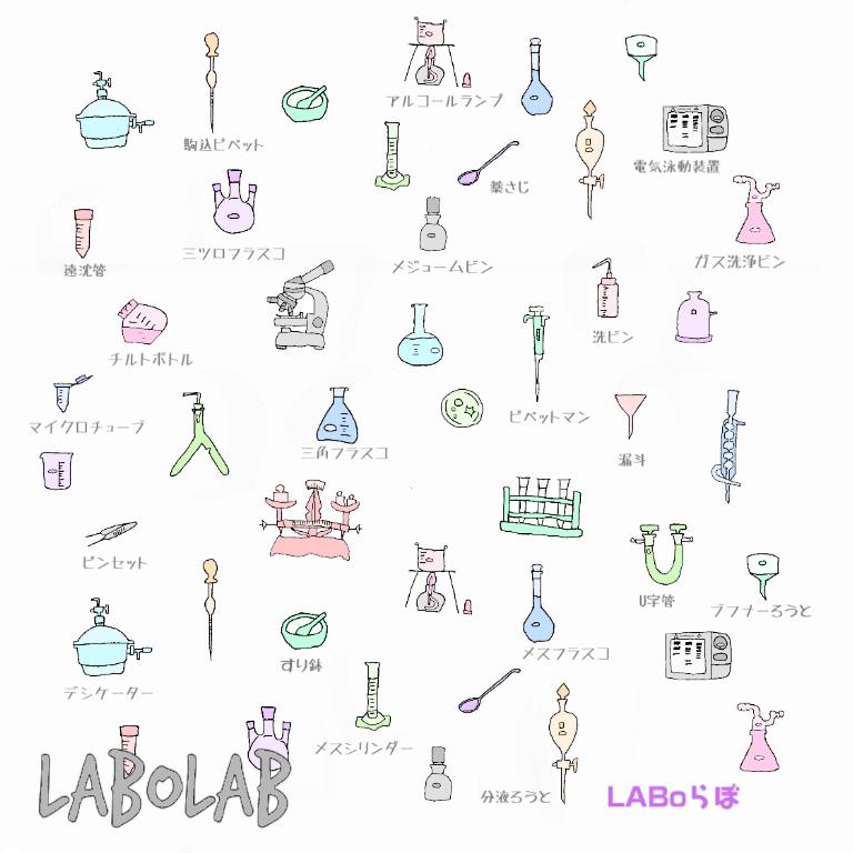 どこ博2020_LABoらぼ_logo