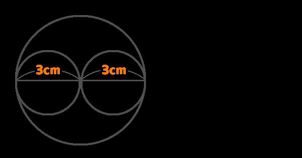 大きな円の中に小さな円が2つ