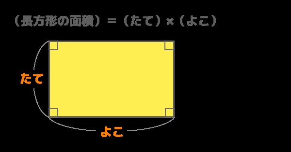 長方形の面積の公式