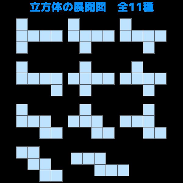 立方体の展開図全11種