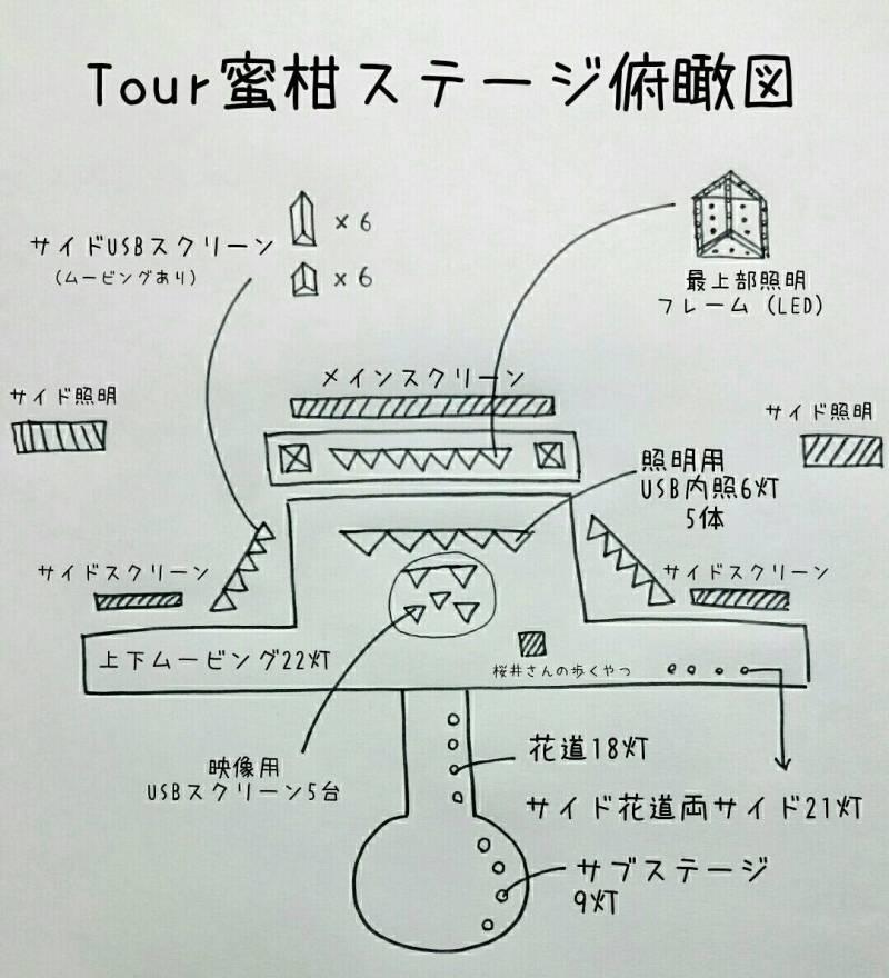 ステージ俯瞰図