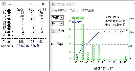 XPO_result