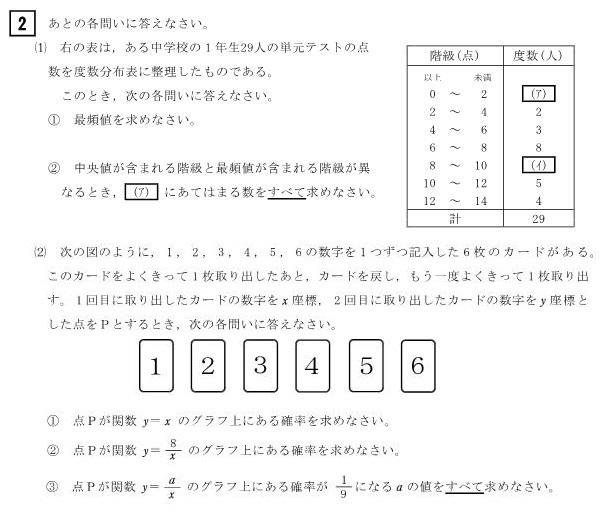 入試 高校 2020 県 三重 【令和3年度/2021年】三重県の高校受験、高校入試情報、日程、内申書