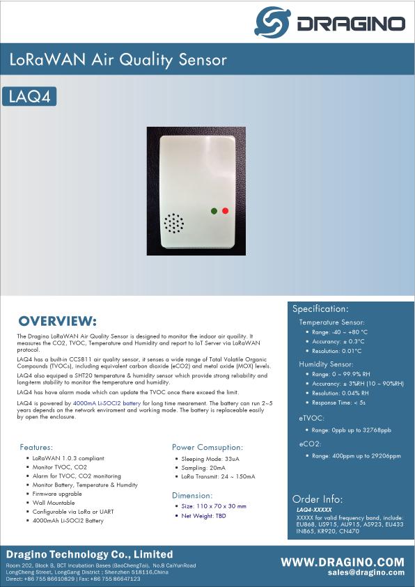 LoRaWAN対応室内向けCO2エアークオリティ・センサノード - LAQ4をリリース!