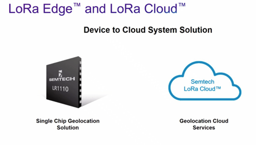 【The Things Virtual Conference】 LoRa Edgeと LoRa Cloud、新LoRaトランシーバーLR1110