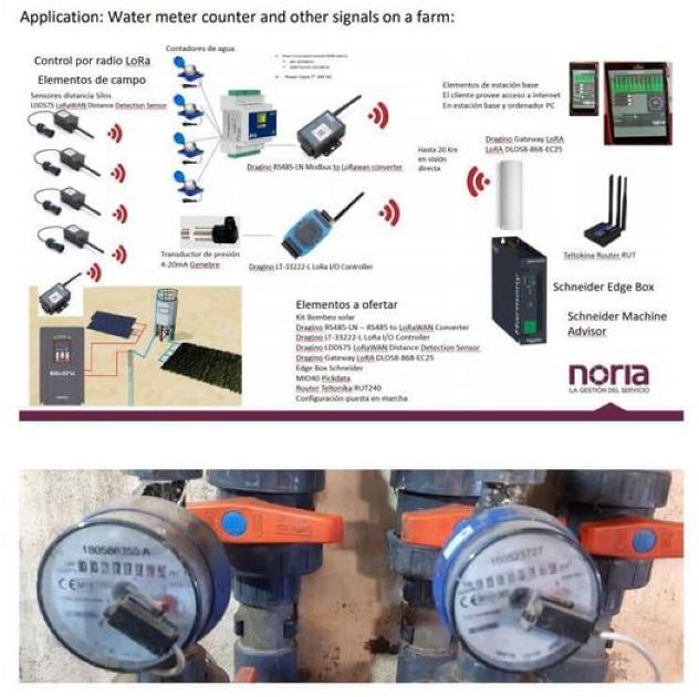 RS485(Modbus)産業機器とLoRaWANとの連携 – RS485-LN ユースケース