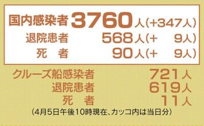 20200405_Nikkei-COVID-01.jpg
