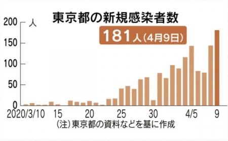 20200409_Nikkei-01.jpg
