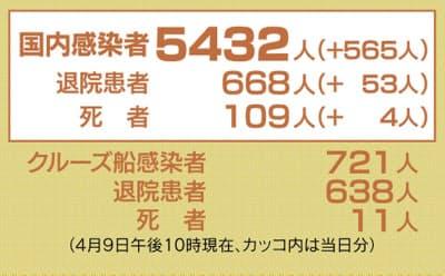 20200409_Nikkei-02.jpg