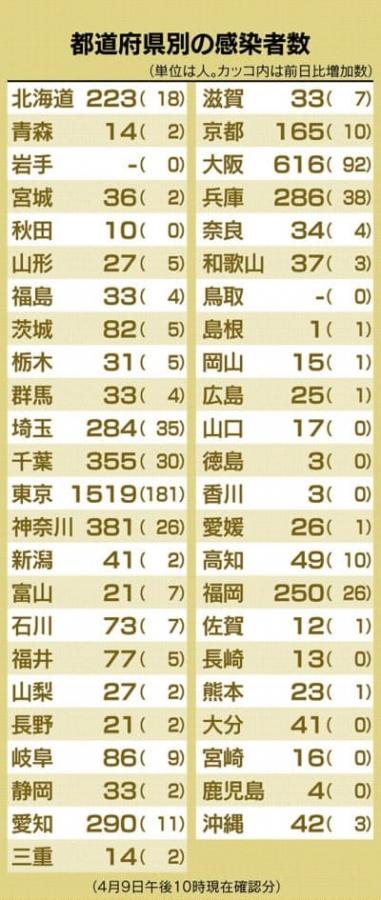20200409_Nikkei-04.jpg