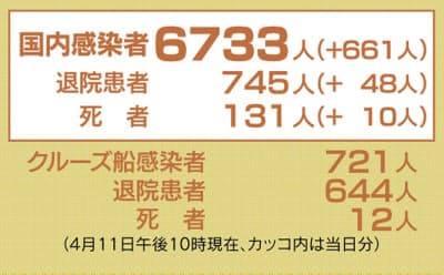 20200411_Nikkei-graf-01.jpg