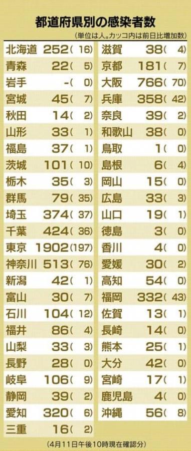 20200411_Nikkei-graf-02.jpg