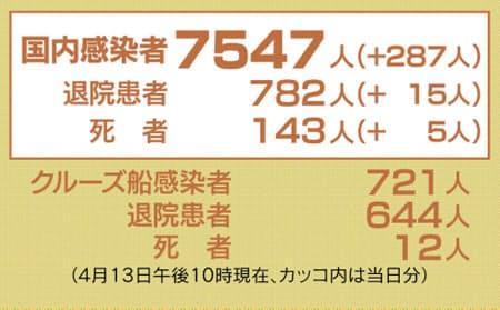 20200413_Nikkei-01.jpg