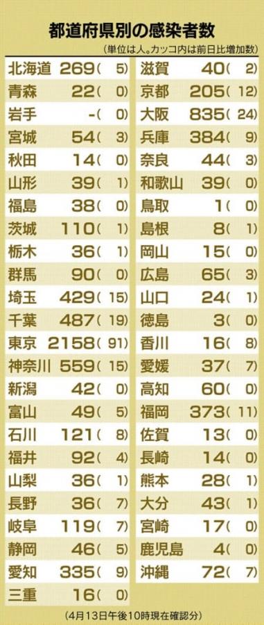 20200413_Nikkei-02.jpg