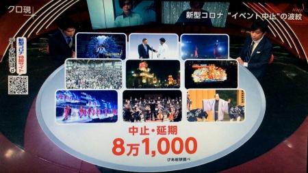 20200422_NHK_CloseUpGendai__02.jpg