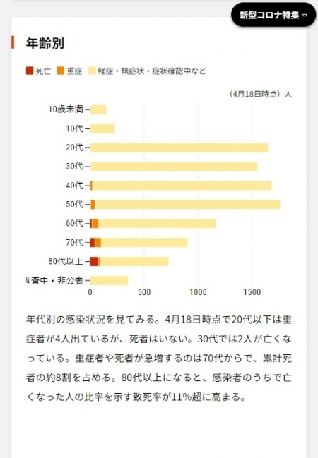 20200423_Nikkei-06.jpg
