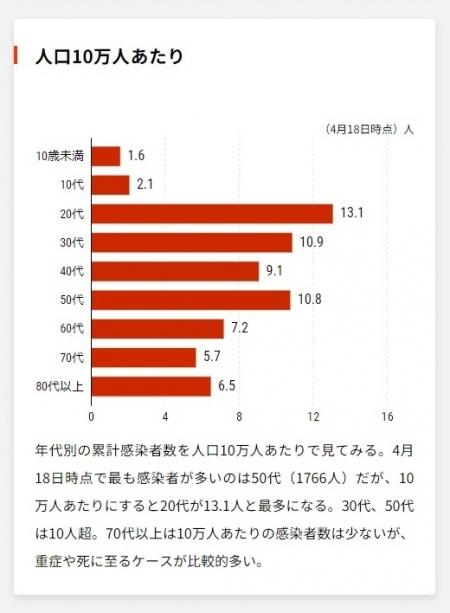 20200423_Nikkei-07.jpg