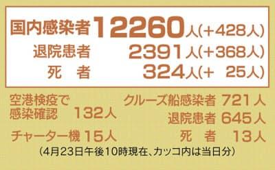20200423_Nikkei-08.jpg