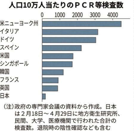 20200504_Nikkei-01_PCR.jpg