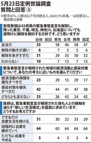 20200522_Mainichi-04.jpg
