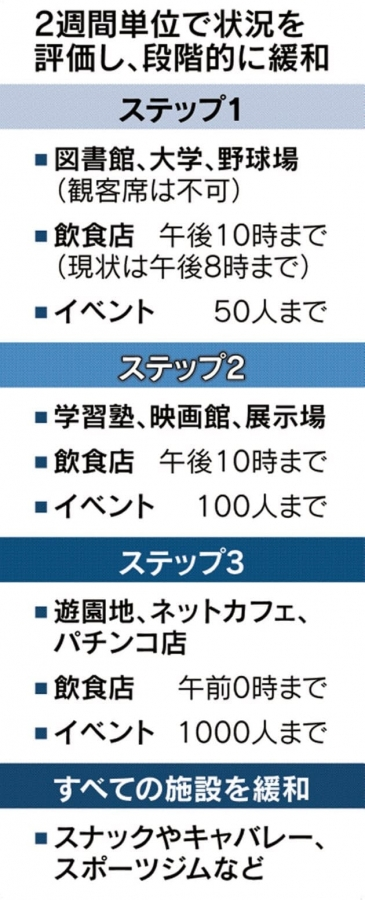 20200611_Nikkei_TokyoAlarm_01.jpg