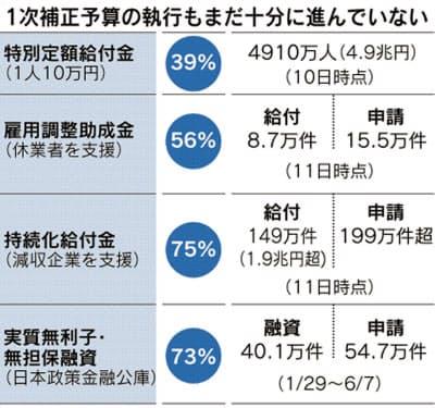 20200613_Nikkei-01.jpg